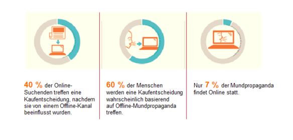 Infosys Infographic